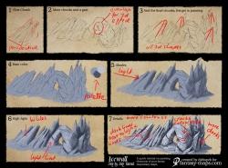 Fantasy Map Tutorial - Ice Wall